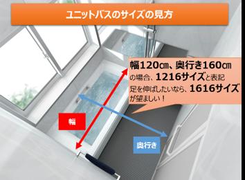 ユニットバスのサイズの見方、サイズによってリフォーム費用が変わってくる