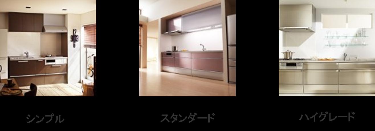 キッチン種類