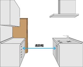 通路幅とキッチンの寸法を考えたレイアウト(1)