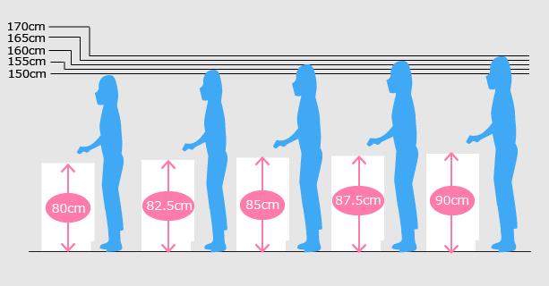 身長に合わせた寸法選び