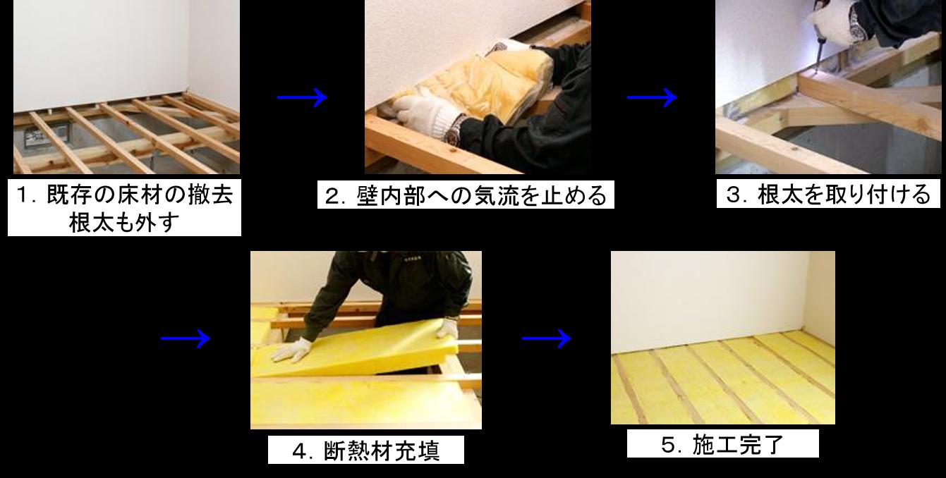 床下断熱+床の張替え