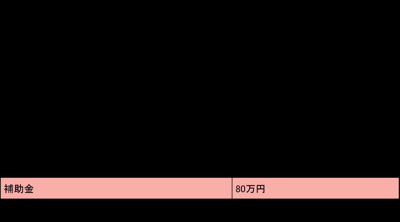 費用1_3