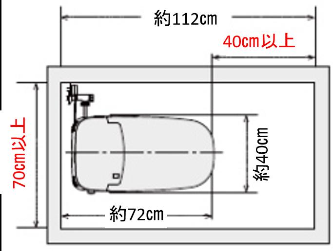 公衆 トイレ 寸法