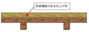 防音機能のある床材に張り替える《25万~30万円》