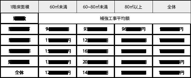 102%e8%a1%a82