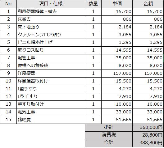 115-1%e6%98%8e%e7%b4%b0%e8%a1%a8