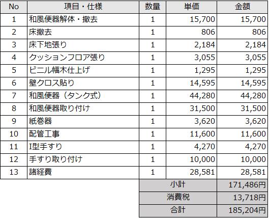 115-2%e6%98%8e%e7%b4%b0%e8%a1%a8