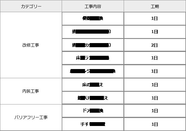116-15
