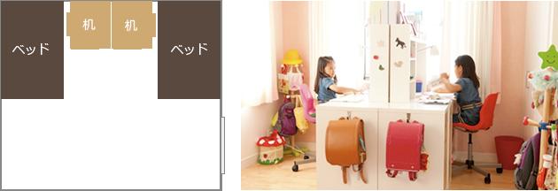 子供部屋の間取りはこれだ人数性別も配慮で徹底解説