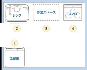 U字キッチン 例1
