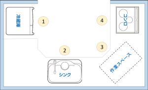 U字キッチン例2