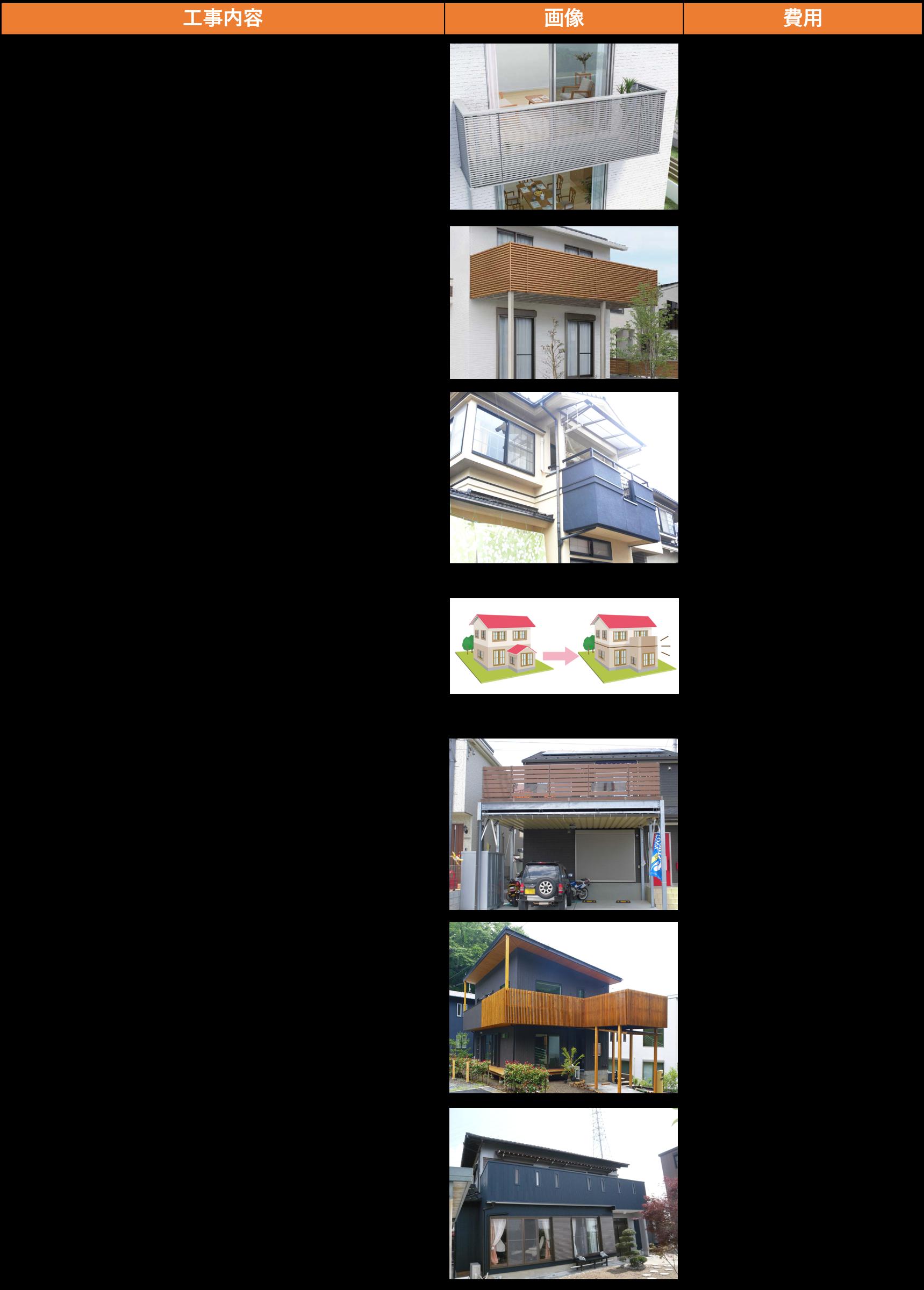 ベランダ増築の方法一覧