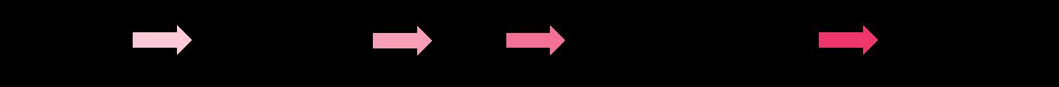 1.耐震リフォームの流れ