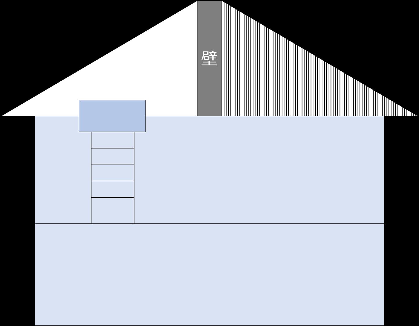 増し床工事で既存の屋根裏空間を広げる場合の費用詳細