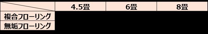 一般的な相場 10万円~25万円2