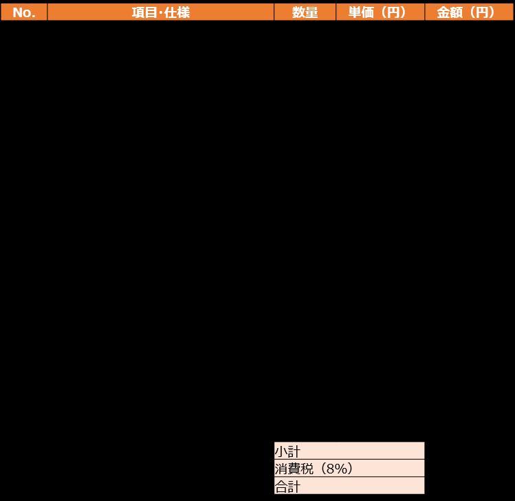 置き型から対面型へリフォームする費用の明細例