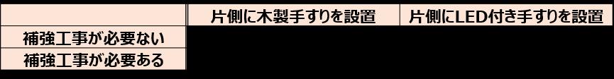 【一般的な相場】手すりの設置