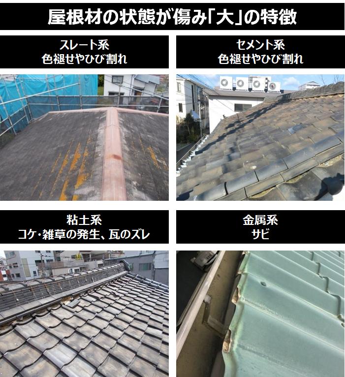 屋根材の状態が傷み「大」の特徴
