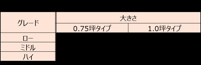 ユニットバス本体の交換費用