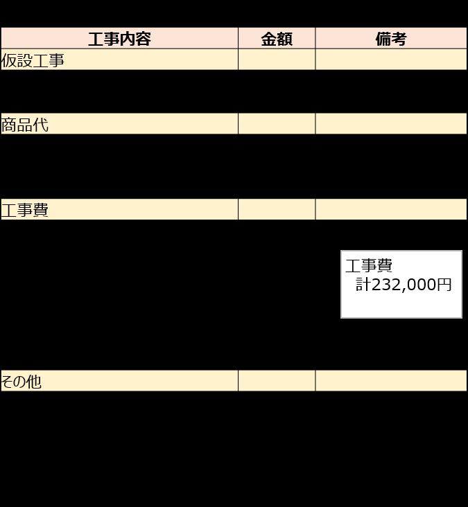 ユニットバス交換の費用内訳例