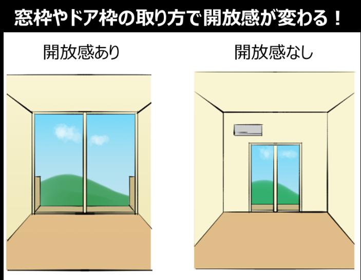 窓枠やドア枠を大きく確保して、開放感を得るべし!