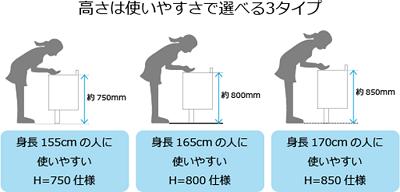 洗面台の高さノタイプ