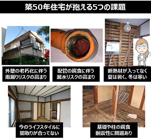 築50年住宅5つの課題
