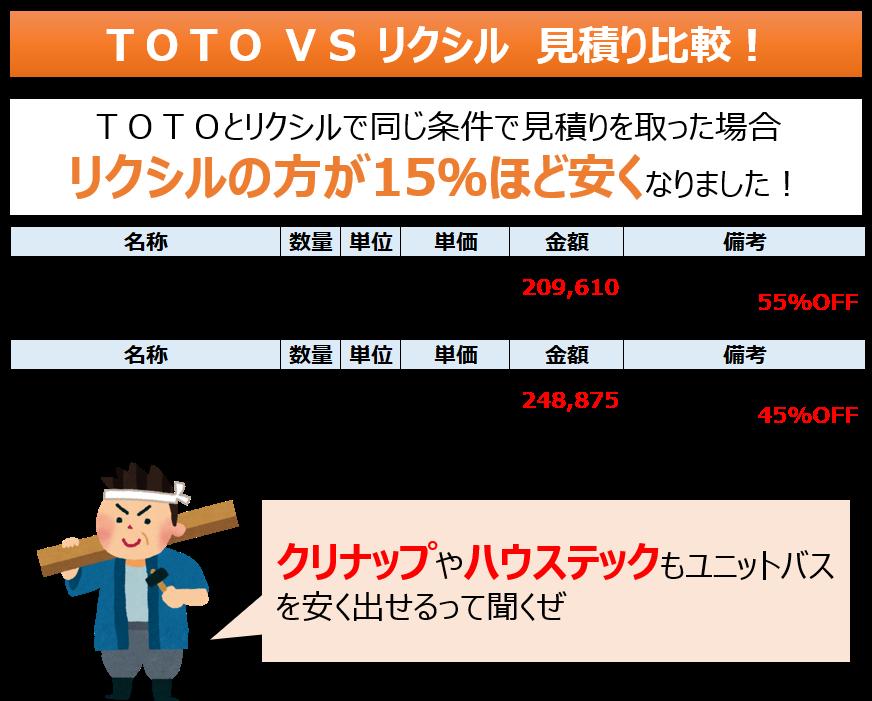 TOTO vs LIXIL 見積り比較