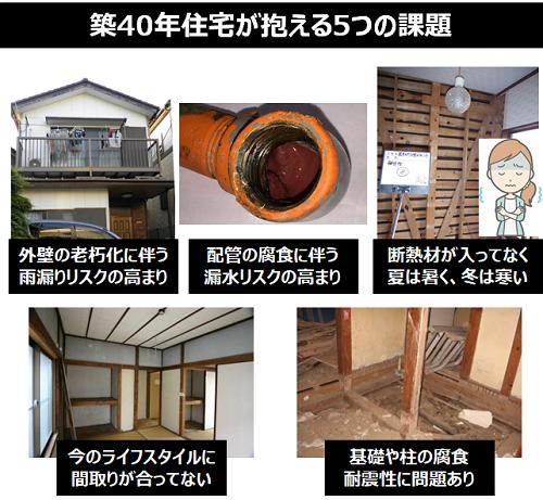 築40年住宅が抱える5つの課題
