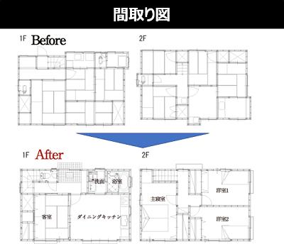 ■築40年32坪の戸建てスケルトンリフォーム事例(1854万円)間取り