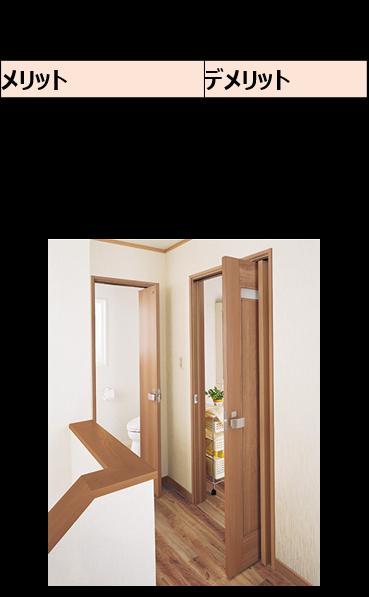 折れ戸の特長