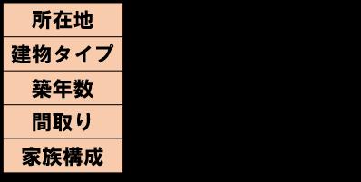 物件情報2