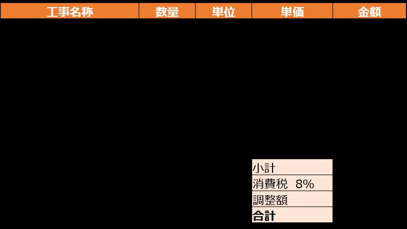 葺き替えリフォームの見積り例