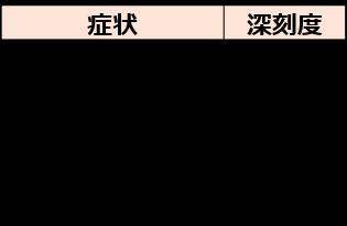 金属屋根の劣化症状