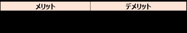 2-4.目立つ色