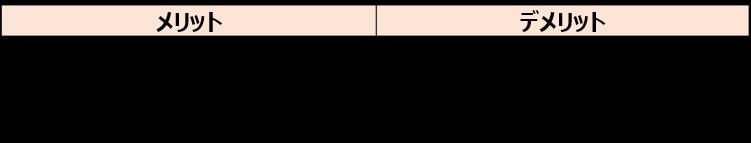 2-2.白系