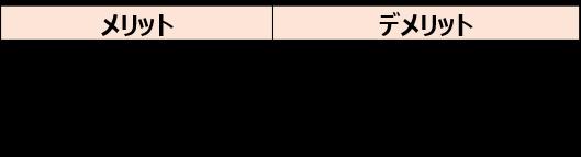 2-1.黒系