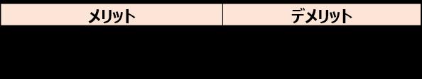 1-2.シリコン系塗料