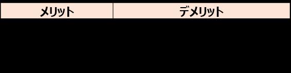 アスファルトシングルの特徴
